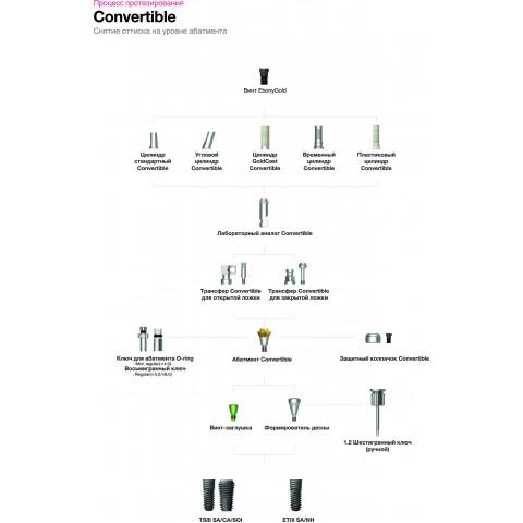 Абатмент Convertible